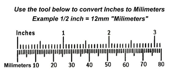 Htm millimeters to inches conversion chart 1 inch 25 4mm size in mm